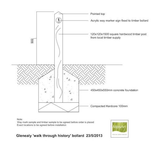 Proposed Bollard Specification