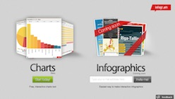Another Way for Visual Content - infogr.am